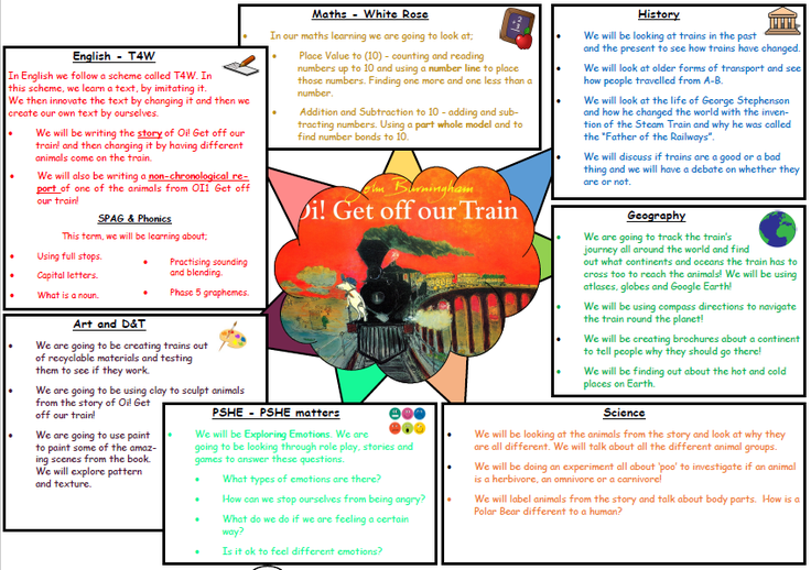 Oi! Get off our train! - Autumn Term 1 Curriculum Map