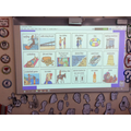 We have been finding out about how holidays have changed.