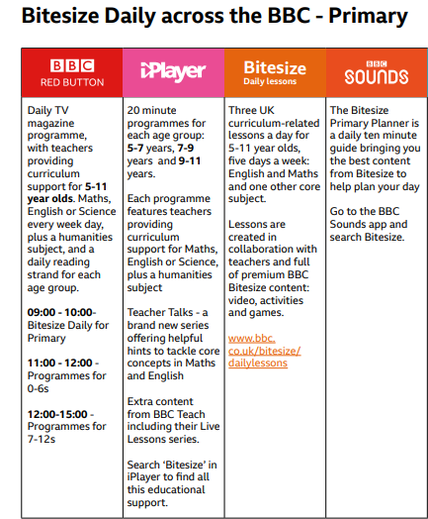 BBC Bitesize TV schedule