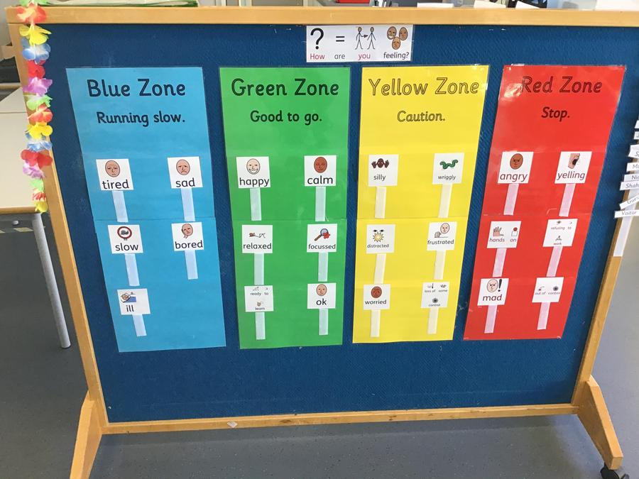 Emotional regulation - we use this board daily during circle time throughout the day.