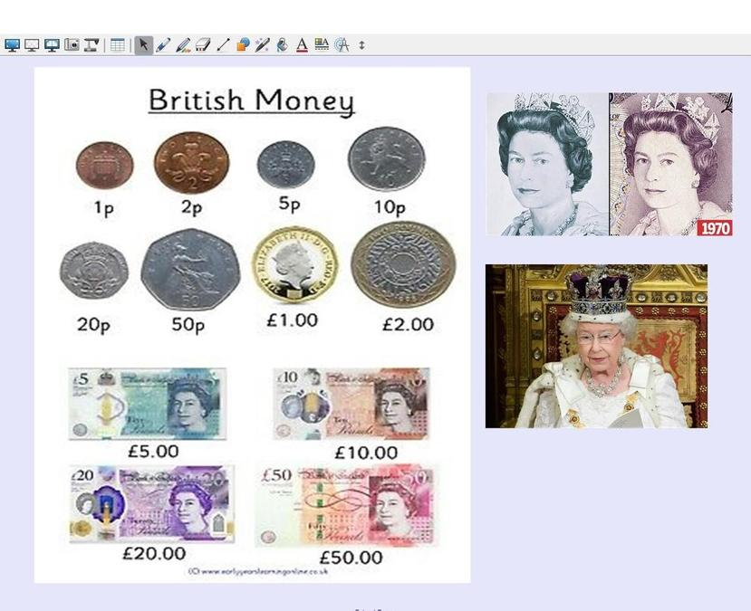 Recognising money (coins and notes)