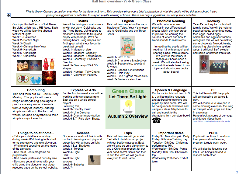 Curriculum Map- Autumn 2- Let there be light!