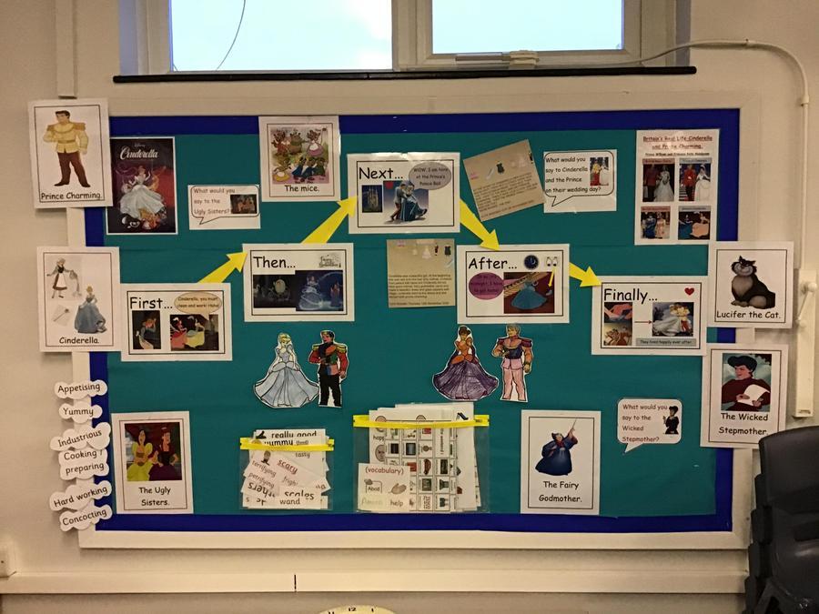 Our 'Cinderella' display board.