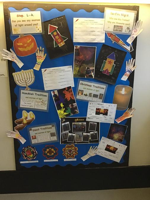 Our 'What Lights up the Sky in Winter?' display board.