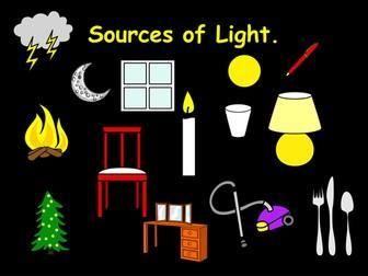 Identifying light sources.