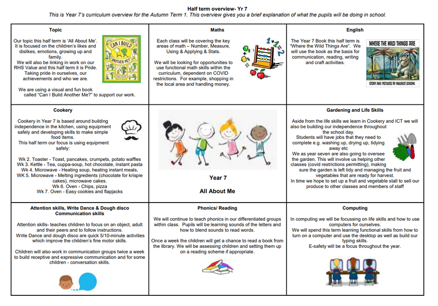 Please take a look at our curriculum map to let you know what we are getting up to