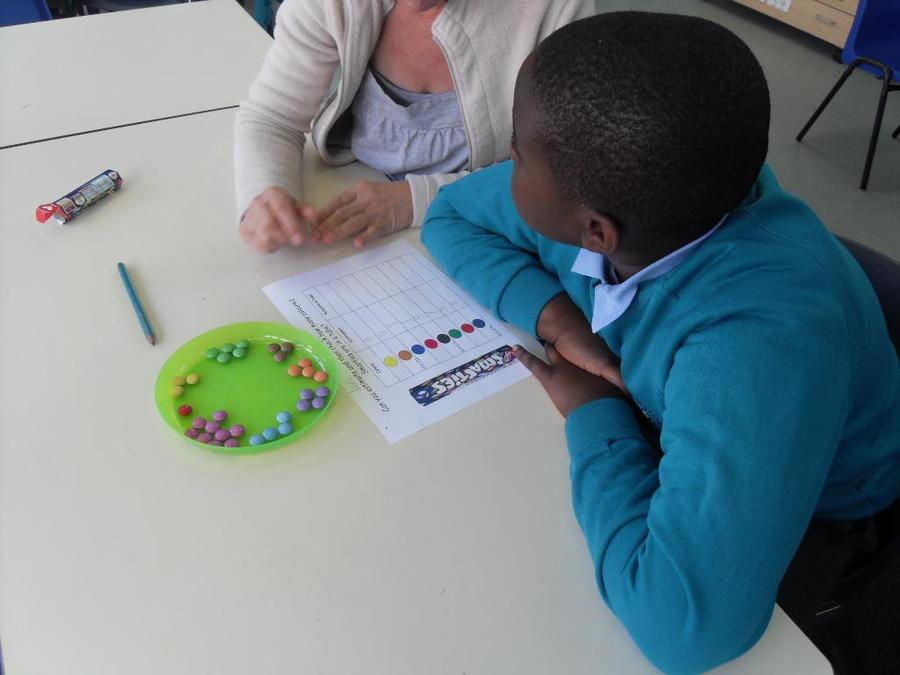 Estimation and Pictogram work with Smarties