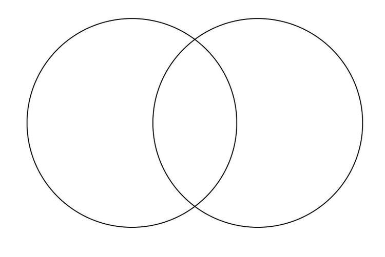 Venn Diagram Templete