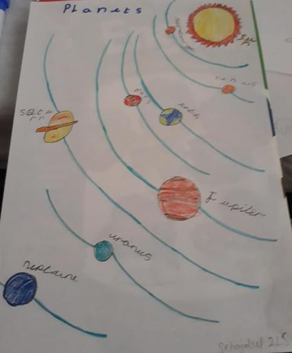 Sehajdeep has been learning about the Solar System