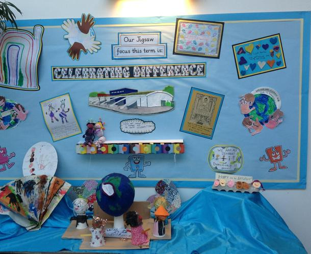 Term Two - Celebrating Differences.
