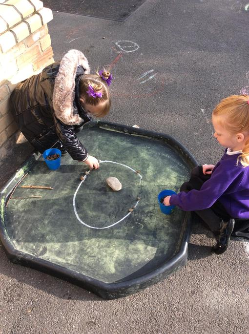 Making a body using natural resources