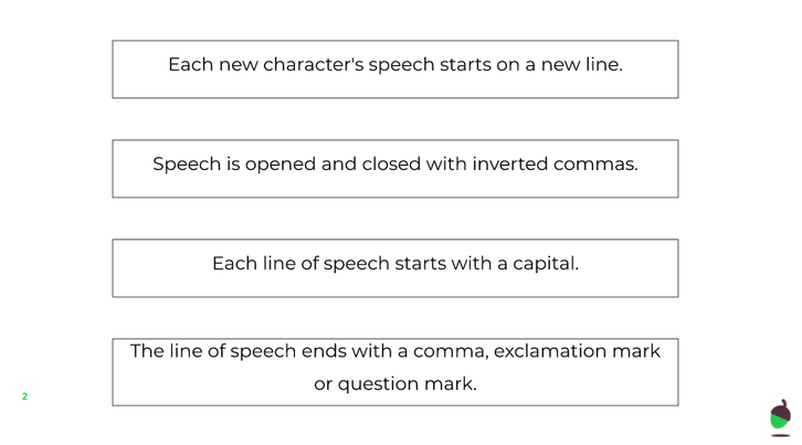 Rules for Speech