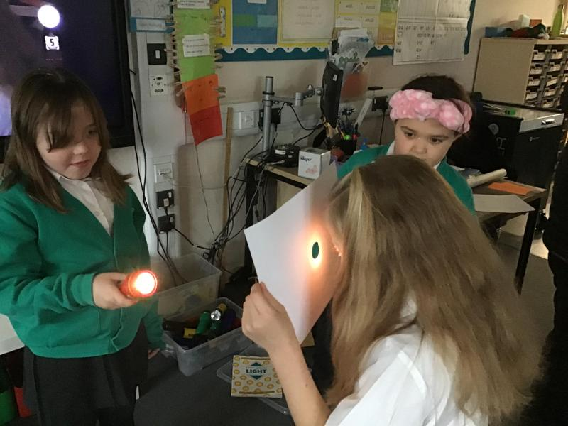 Looking at how light rays travel