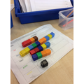 We then analysed the data we collected using cubes