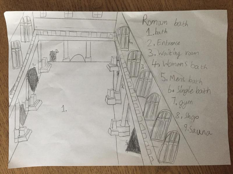 Adam's great 3D sketch of a Roman baths.