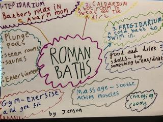 A wonderful Roman Baths poster