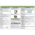 Year 2 Curriulum Overview Summer Term