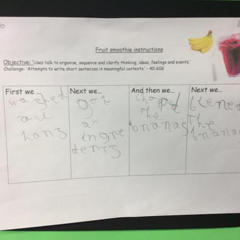 Instructions to make a smoothie. What did we do?