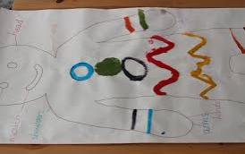 Draw around the children and make them into Gungerbread men!