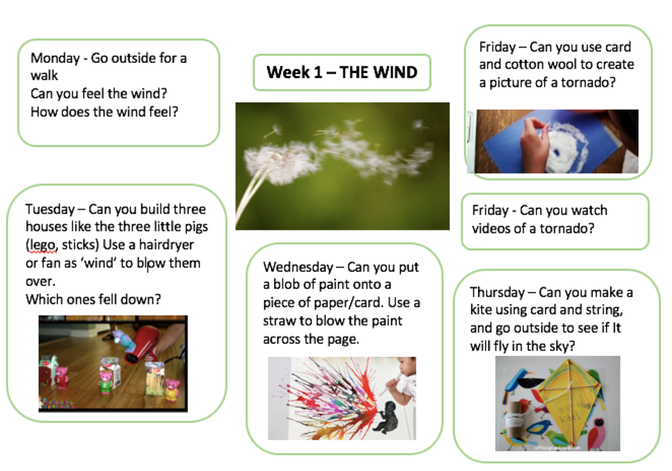 Weekly topic activities - This week, Hawks are focussing on the wind!