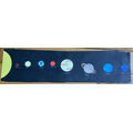 Seren's solar system