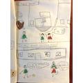 Dylan B's Comic