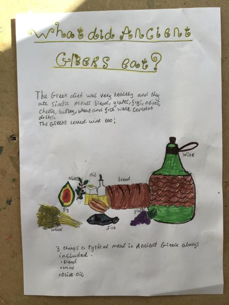 Angelina's poster about food in Ancient Greece