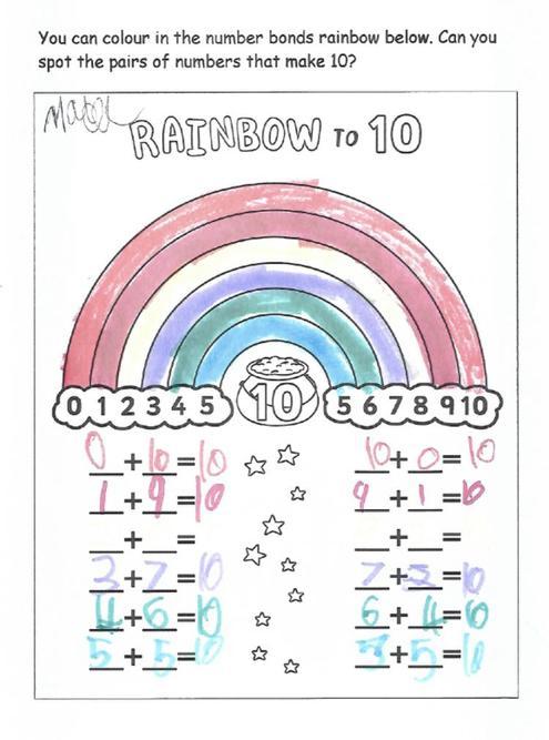 Mabel's maths rainbow