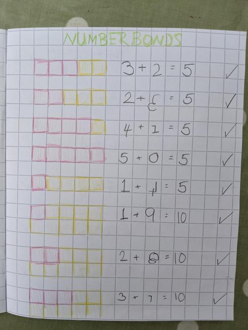 Elspeth has been making number bonds to 5 and 10.