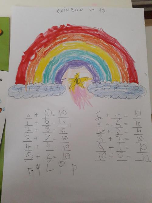 Filip's number bond rainbow
