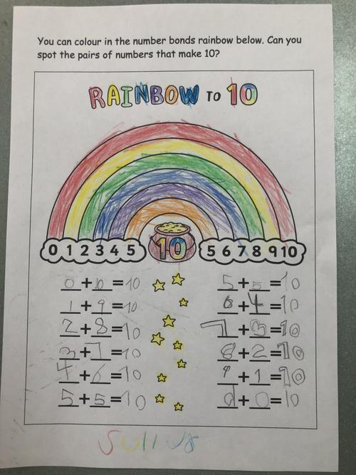 Sully's number bonds rainbow.