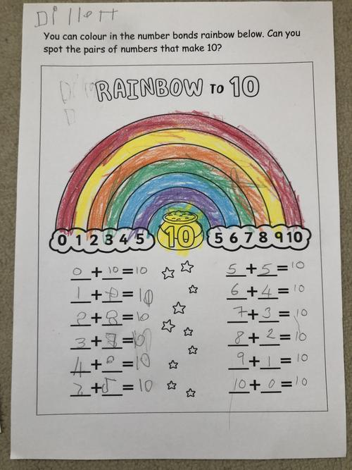 A beautiful number bonds rainbow from Dillon