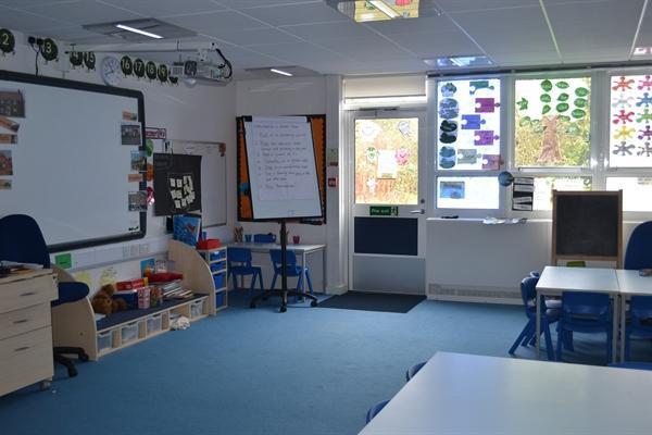 Year 2 Classroom - Torino