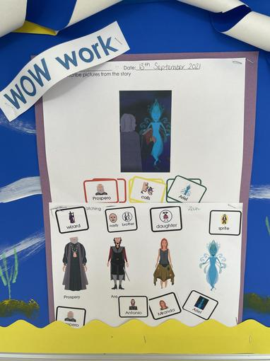 We have been looking at key features of our characters.