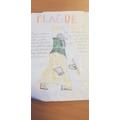Plague doctor fact file