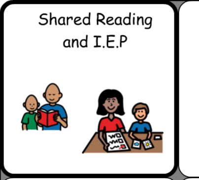 Shared Reading and I.E.P. work