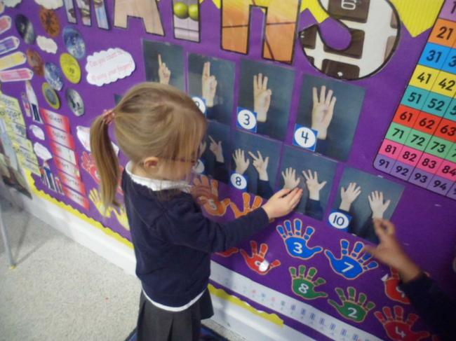 Representing numbers using fingers