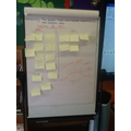 In Topic, we learnt about democracy and voting systems in Europe.