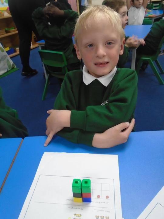 Comparing equal amounts