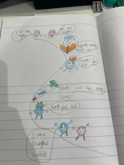 Bob the Bubble story map - 1 Tiger