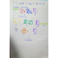 Glenice's Hieroglyphics