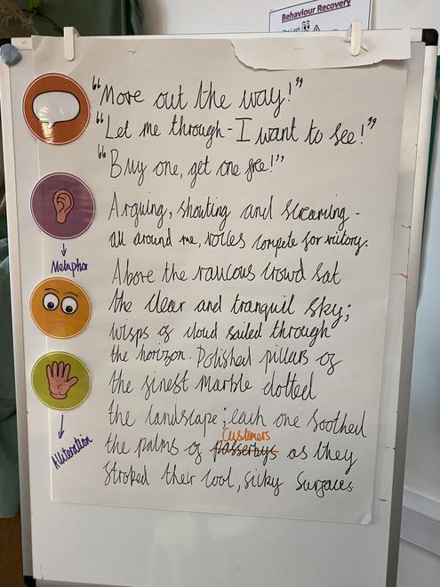 Class Shared Write