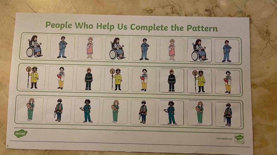 Pattern work