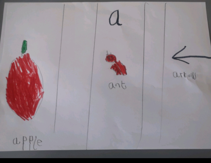 I can write the letter a and draw pictures!