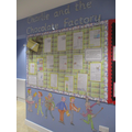 The children added to an amazing display all about 'Charlie and the Chocolate Factory'.