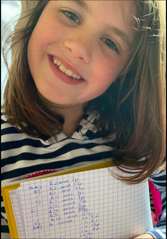 The Year 3 teachers are very proud of Ciara as she badly cut her writing hand almost 2 weeks ago, but since then she has continued to do her work with enthusiasm every single day.