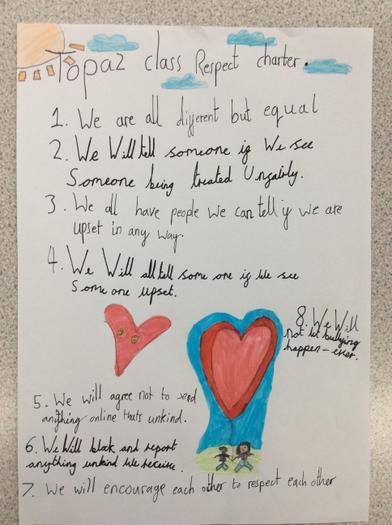 Our Class Respect Charter