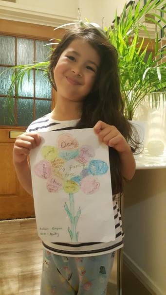 Ashwa drew her family tree.
