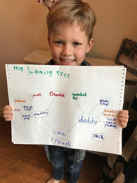 Lucas showing his fantastic family tree.