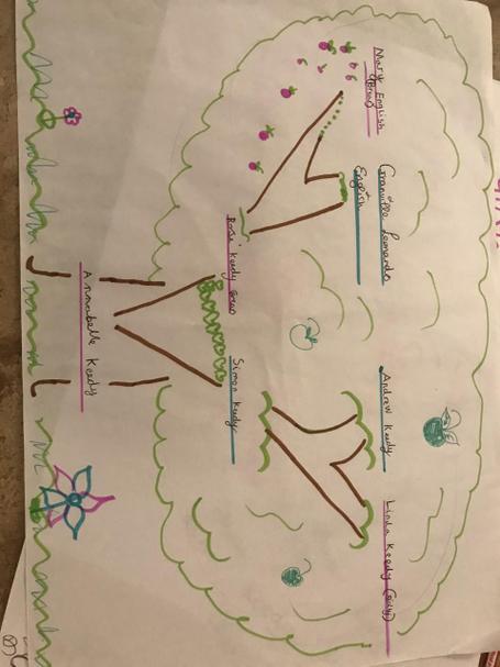 Belle drew her family tree.
